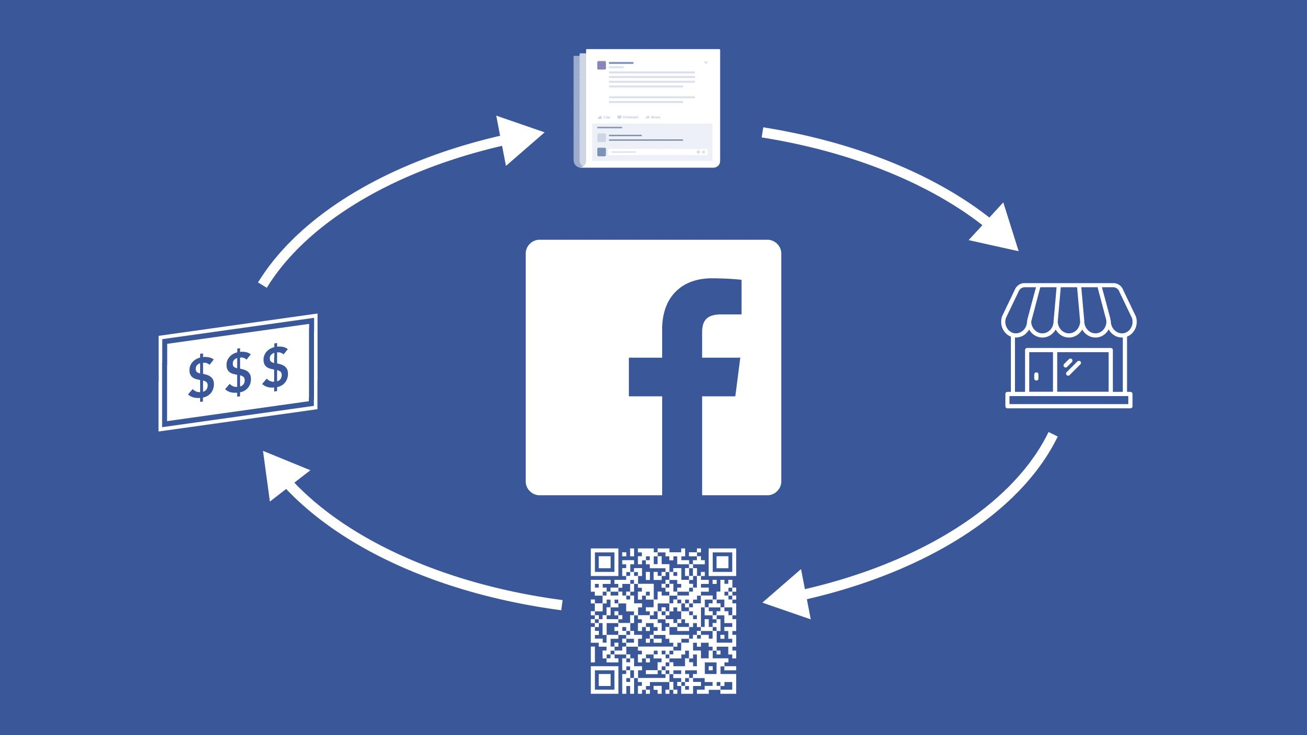 Facebook Business Manager Kullanımının Önemi